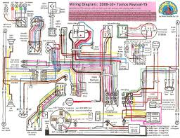 polaris predator 90 wiring diagram kentoro com