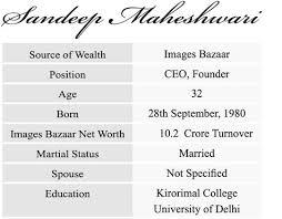 biography meaning of tamil sandeep maheshwari wiki and biography myonlineca