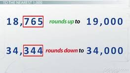 numbers in expanded form what is expanded form in math definition exles