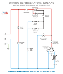 wiring diagram for a logo refrigerator how to wire a refrigerator