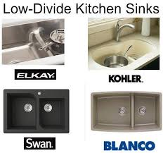 Best Everything About The Kitchen Sink Images On Pinterest - Kitchen sink 21