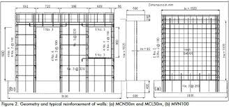 Retaining Wall Design Examples Staggering  Retaining Wall Design - Reinforced concrete wall design example