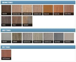 the decorating ideas n kitchen cabinets wood types together with