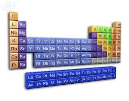 Royal Society Of Chemistry Periodic Table Library Media Services Mrs O U0027callaghan U0027s Element Project