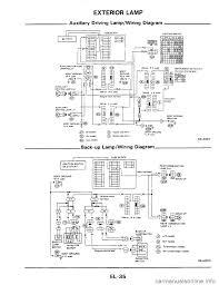 300zx Wiring Diagram Download Wiring Diagram
