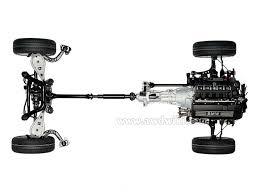 bmw all wheel drive explained awd cars 4x4 vehicles 4wd trucks