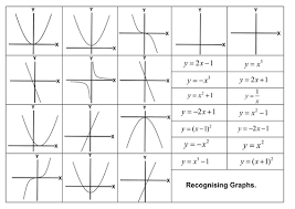 expanding factorising and solving quadratics by alutwyche