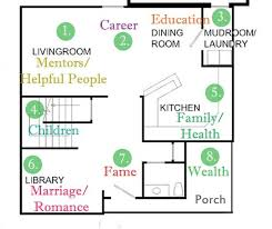feng shui for home cozy inspiration 2 house plans with feng shui modern plan homeca