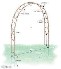 build a garden archway cattle panels wisteria and cattle