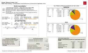 Wells Fargo Design Card Wells Fargo Report Card 2015
