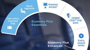 united airlines bag fee united airlines adds bundled perks packages to economy plus