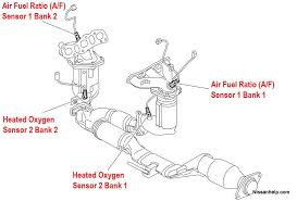 2011 2012 nissan quest air fuel ratio and o2 sensor location
