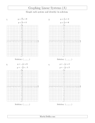 solve systems of linear equations by graphing slope intercept a