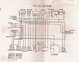 honda ct70 wiring diagram with electrical pics 1981 wenkm com