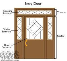 Parts Of An Exterior Door Masonite Exterior Door Parts
