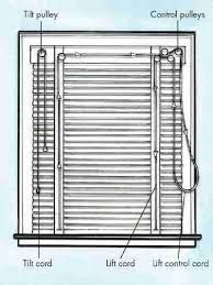 Window Blinds How To Fix Venetian Blinds How To Repair Windows Tips And