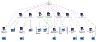 cam addm map option 1 u2013 flat map non hiera bmc communities
