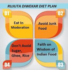 rujuta diwekar diet plan for weight loss results ensured beauty