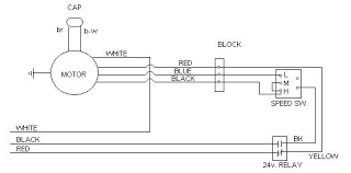 furnace fan wiring diagram wiring diagram simonand