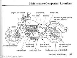 motorcycle parts diagram honda periodic u0026 diagrams science