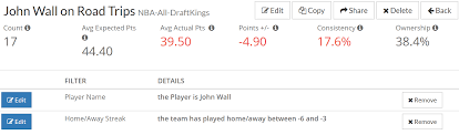 basketball player scouting report template daily fantasy nba scouting report john wall fantasylabs wall6