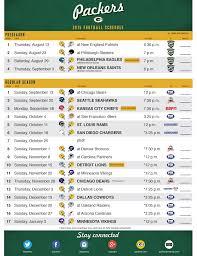 2015 thanksgiving dates green bay packer schedule 2015