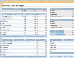 Business Expenses Excel Template Budget Excel Template Vnzgames