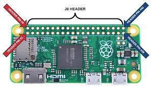 Rpi Map The Pi4j Project Pin Numbering Raspberry Pi Zero