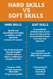 Computer Skills To List On Resume List Of Hard Skills For Resume Resume For Your Job Application