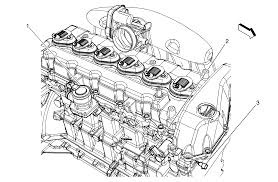gmc engine diagrams chevy engine diagrams online chevy wiring
