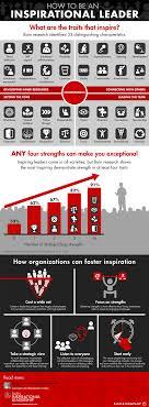 si e bain infografik wie sie eine inspirierende führungskraft werden