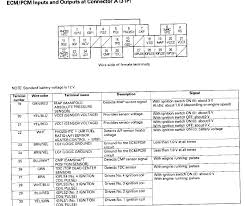 honda ecu wiring diagram honda wiring diagrams instruction