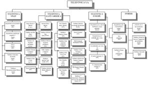 functional resume sle accounting clerk adsl test movistar form20f p12 jpg