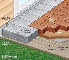 Diy Cement Patio by How To Cover A Concrete Patio With Pavers Concrete Concrete