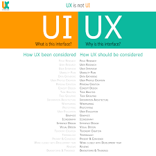 100 table ux portfolio caperi u2022 ui ux design using