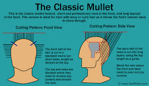how to cut a perfect mullet haircut u2013 rockandrolljunkie com