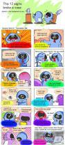 best 25 aquarius funny ideas on pinterest aquarius zodiac