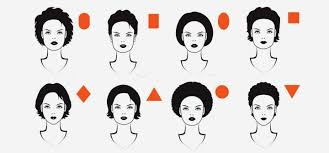 head shapes and hairstyles different face shapes need different kinds of makeup