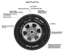 light truck tire reviews and comparisons mastercraft tires reviews here is what you need to know about these