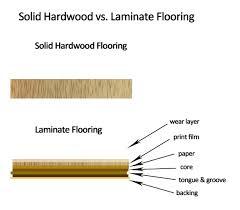 engineered hardwood flooring vs laminate wood flooring