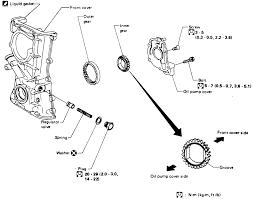 nissan sentra head gasket replacement repair guides engine mechanical oil pump autozone com