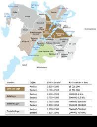 immobilien in potsdam 2017 nur vom feinsten bellevue