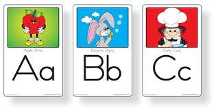 alphabet wall cards frog press
