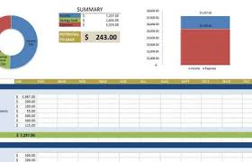 small business balance sheet the small business owneru0027s guide