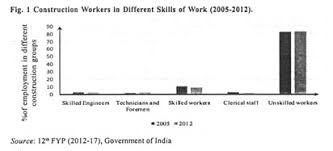 India Strategy U2013 Detailed Report by Academic Onefile Document Wage Differentials In India U0027s