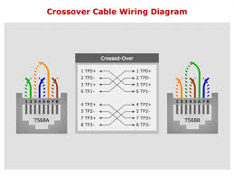 wiring diagrams circuit design software electrical schematic