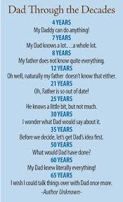 12 best s day wishes images on fathers day