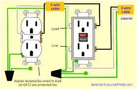 receptacle outlet wiring wiring diagram byblank
