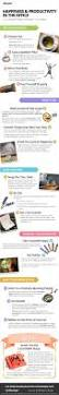 the 25 best office administration ideas on pinterest office