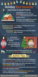 holiday fire hazards and how to avoid them smartsign blog